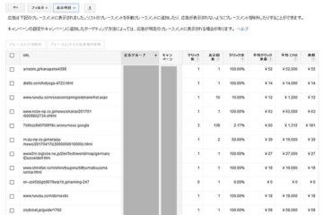 ディスプレイネットワークで広告が表示されたサイトを確認
