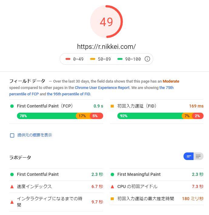 日本経済新聞WEBサイト