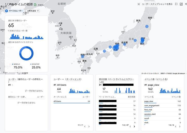 Google AnalyticsのGA4